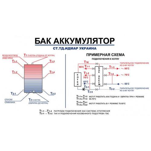 Буферная емкость Идмар 1500 литров для системы отопления с утеплением