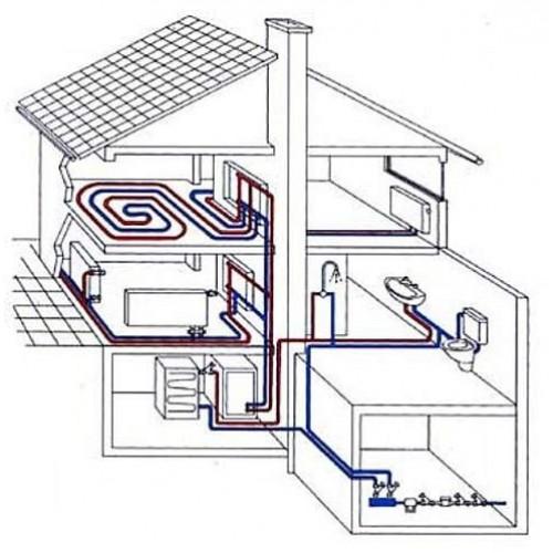 Проектно-монтажные работы систем отопления и котельных установок